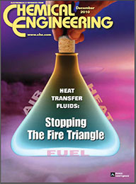 Heat Transfer Fluid Leaks: Break the Fire Triangle
